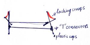 DIY Kayak Rack Diagram 2